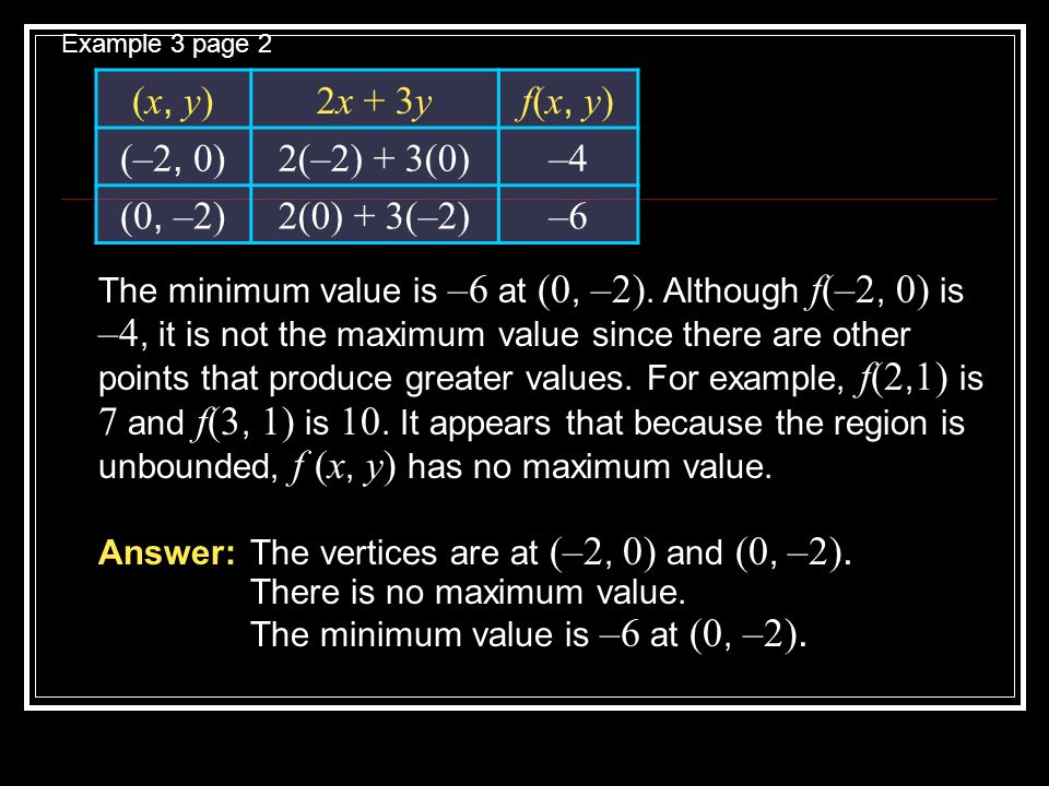 Example 4-2a (x, y)(x, y) 2x + 3y f(x, y)f(x, y) (–2, 0) 2(–2) + 3(0)–4 (0, –2) 2(0) + 3(–2)–6 The minimum value is –6 at (0, –2).
