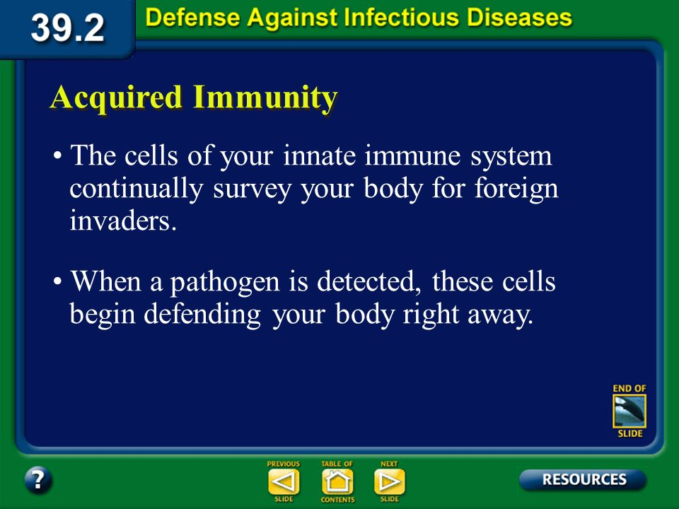 Section 39.2 Summary – pages 1031-1041 Human interferons will protect human cells from viruses but cannot protect cells of other species from the same