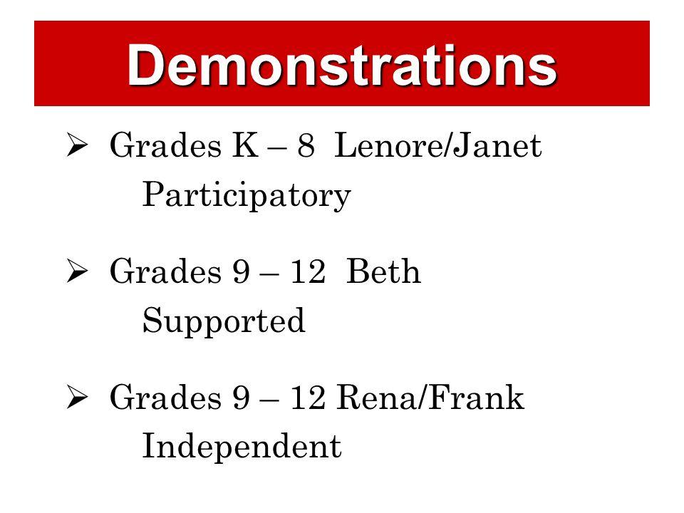 Grades K – 8 Lenore/Janet Participatory Grades 9 – 12 Beth Supported Grades 9 – 12 Rena/Frank Independent Demonstrations