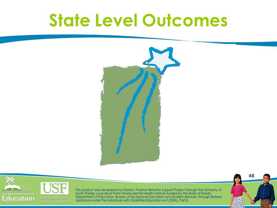 48 State Level Outcomes