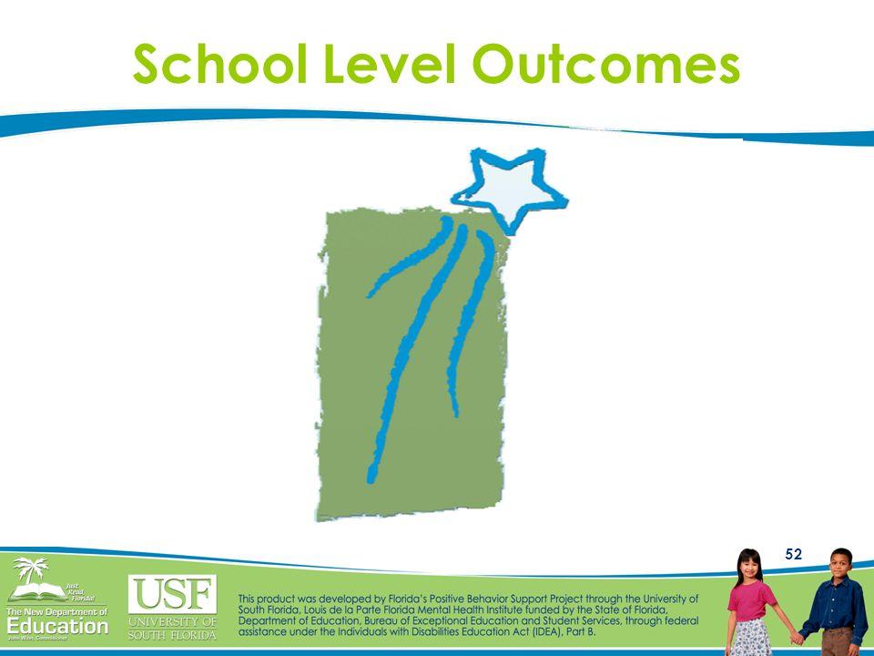52 School Level Outcomes
