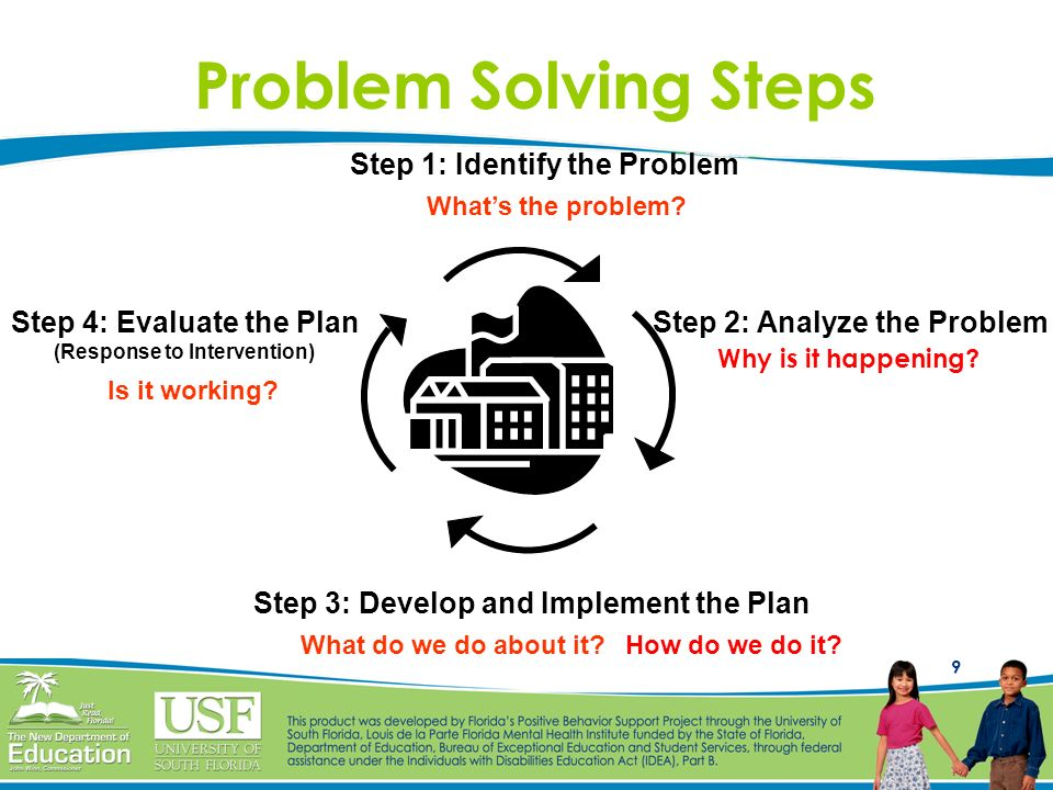 9 Problem Solving Steps Step 1: Identify the Problem Step 2: Analyze the Problem Step 3: Develop and Implement the Plan Step 4: Evaluate the Plan (Res