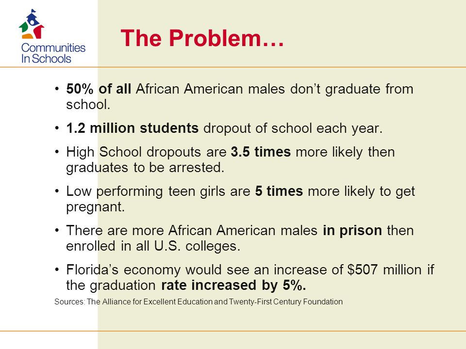 The Problem… 50% of all African American males dont graduate from school.