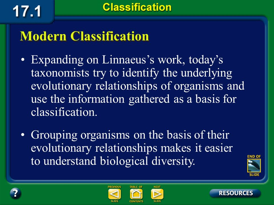Section 17.1 Summary – pages 443-449 In addition, it is confusing when a species has more than one common name. Scientific and common names Many organ