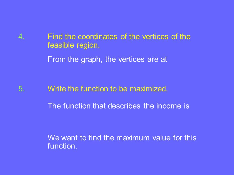 Example 4-3a 4.Find the coordinates of the vertices of the feasible region. From the graph, the vertices are at 5.Write the function to be maximized.