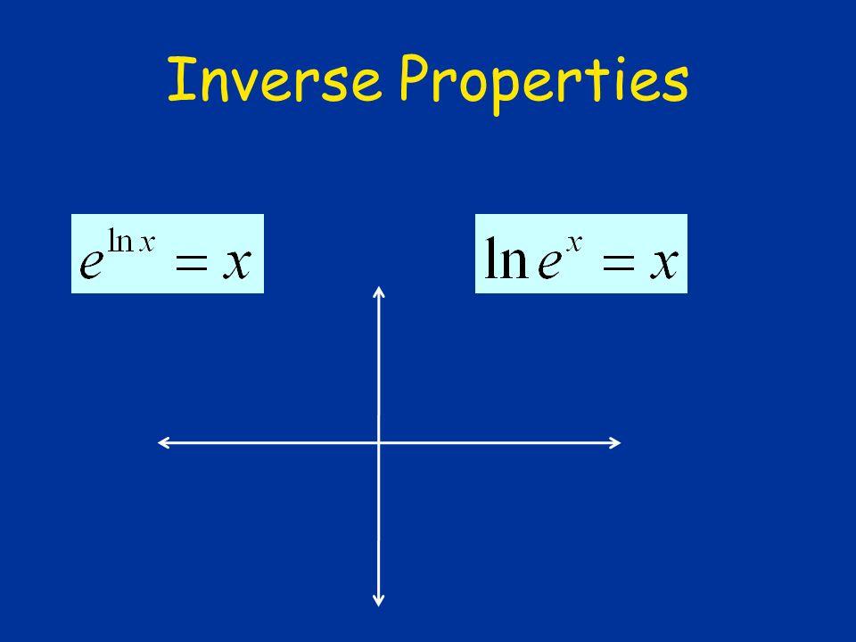 Inverse Properties