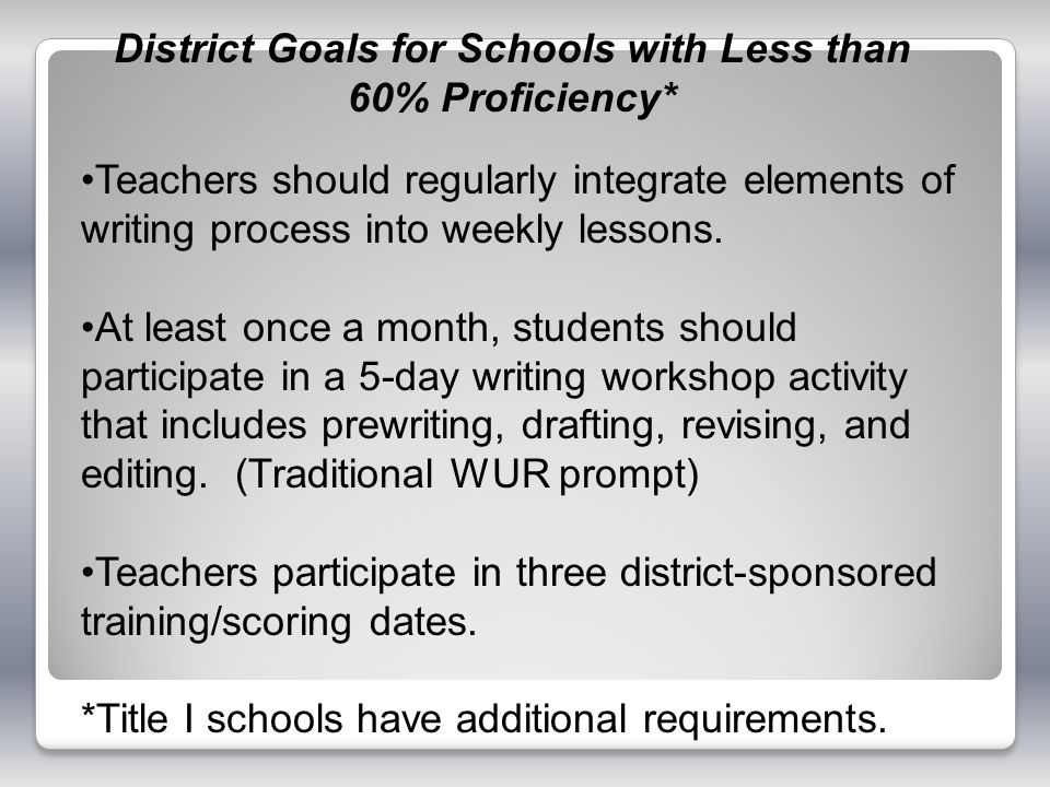 District Goals for Schools with Less than 60% Proficiency* Teachers should regularly integrate elements of writing process into weekly lessons. At lea