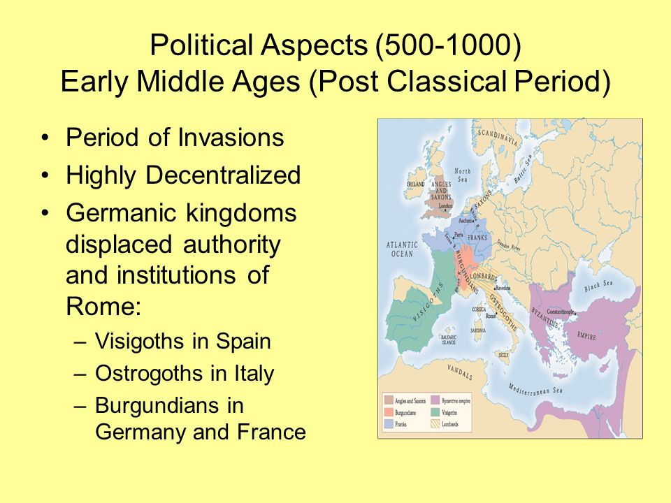 Political Aspects (500-1000) Early Middle Ages (Post Classical Period) Period of Invasions Highly Decentralized Germanic kingdoms displaced authority and institutions of Rome: –Visigoths in Spain –Ostrogoths in Italy –Burgundians in Germany and France