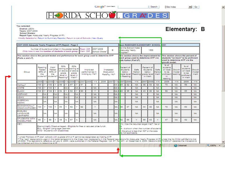Elementary: B