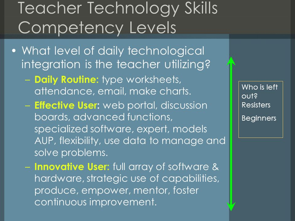Teacher Technology Skills Competency Levels What level of daily technological integration is the teacher utilizing? – Daily Routine: type worksheets,