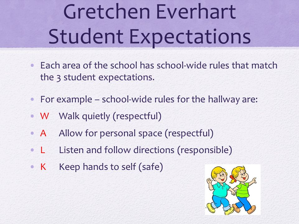 Gretchen Everhart Student Expectations Each area of the school has school-wide rules that match the 3 student expectations.