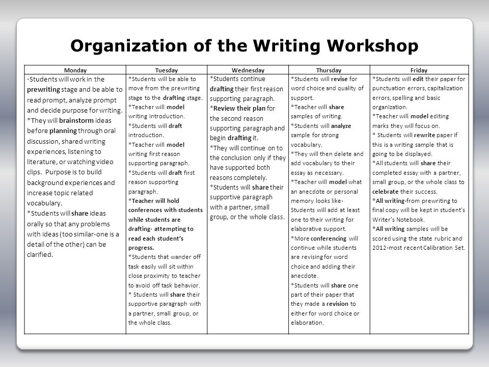 MondayTuesdayWednesdayThursdayFriday * Students will work in the prewriting stage and be able to read prompt, analyze prompt and decide purpose for writing.