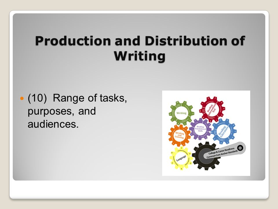 Production and Distribution of Writing (10) Range of tasks, purposes, and audiences.