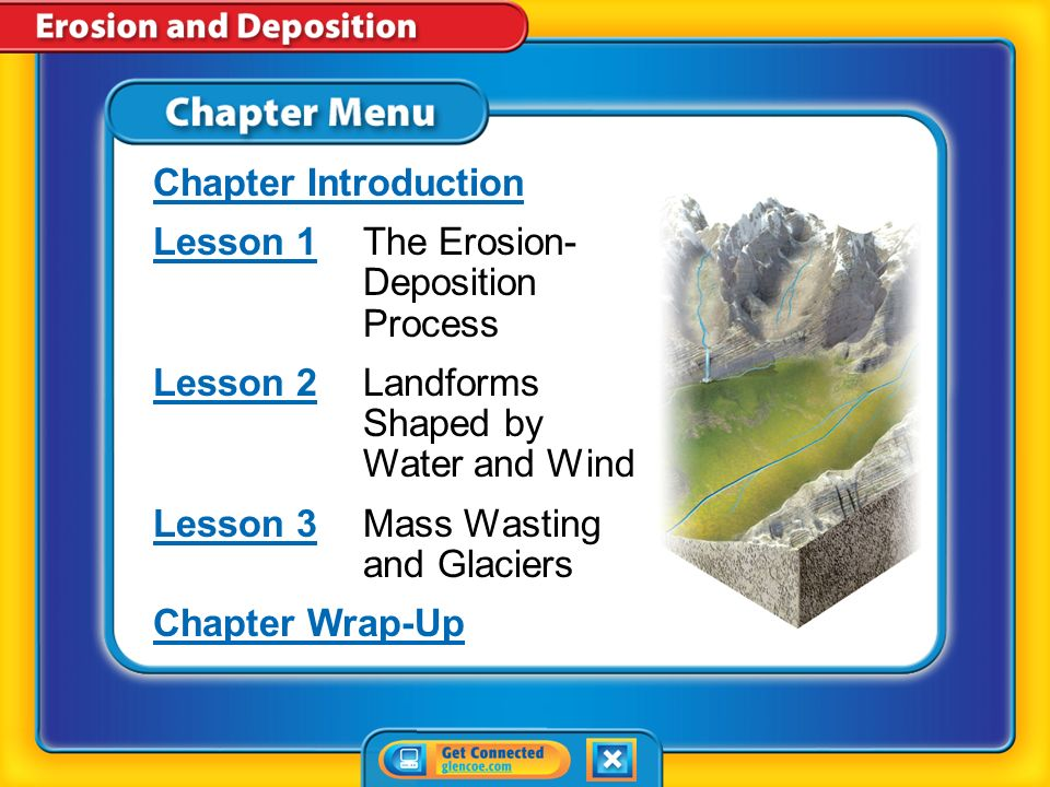 Lesson 2-2 Water deposition forms many structures within caves.