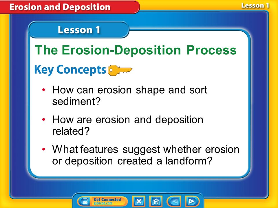 Lesson 2-1 Water and wind are two important agents of weathering, erosion, and deposition.