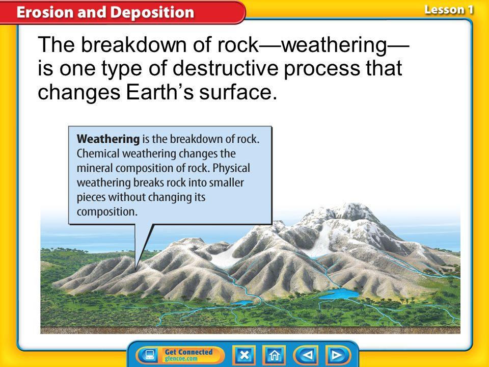 Lesson 1-1 A combination of constructive processes and destructive processes produce landforms. Constructive processes build up features on Earths sur