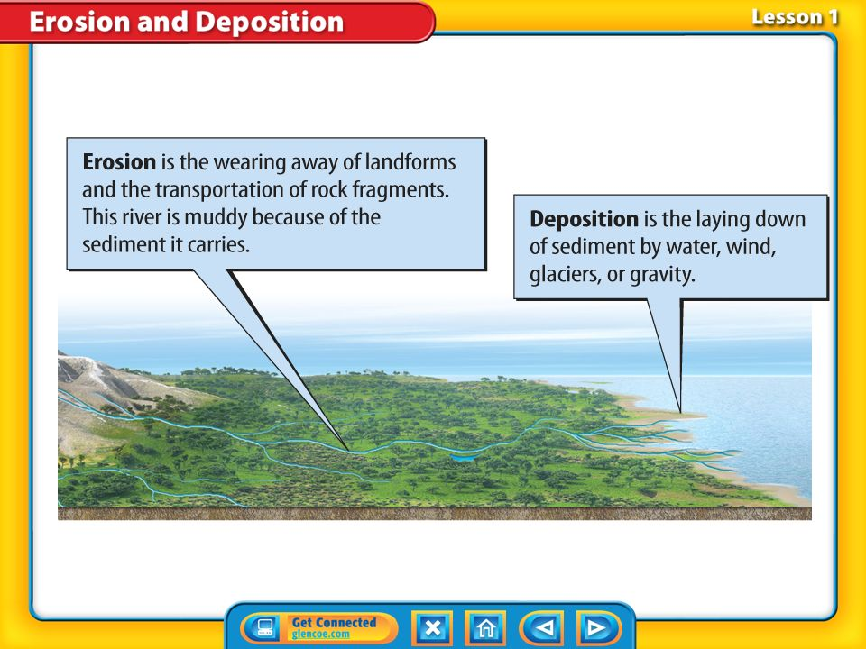 Lesson 1-3 Landforms can have features that are clearly produced by erosion.