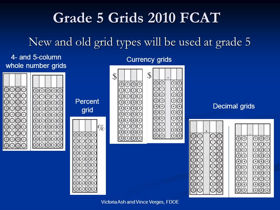Victoria Ash and Vince Verges, FDOE Grade 5 Grids 2010 FCAT New and old grid types will be used at grade 5 4- and 5-column whole number grids Percent