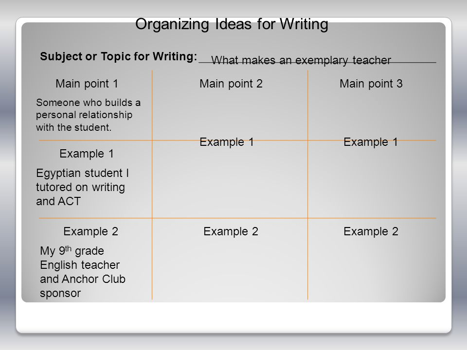 Organizing Ideas for Writing Subject or Topic for Writing: Main point 1Main point 2Main point 3 Example 1 Example 2 What makes an exemplary teacher So