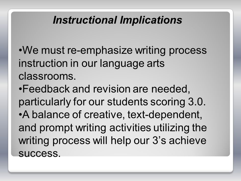 Instructional Implications We must re-emphasize writing process instruction in our language arts classrooms. Feedback and revision are needed, particu
