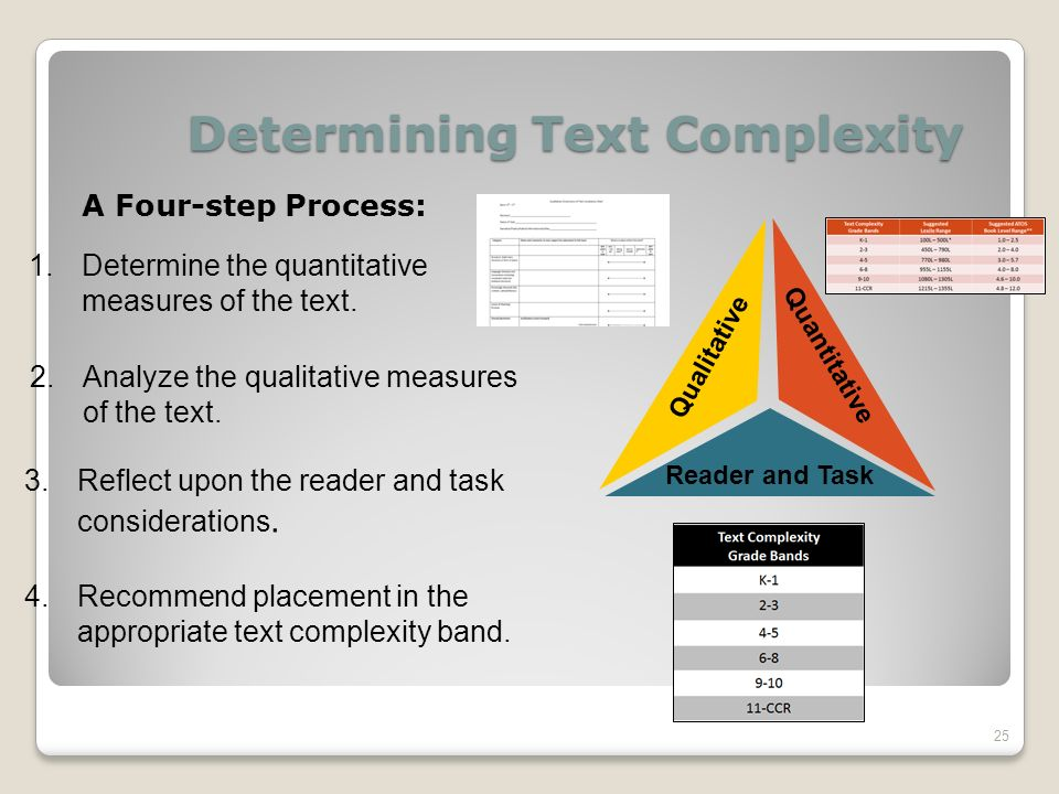 Determining Text Complexity A Four-step Process: 25 Quantitative Qualitative Reader and Task 4.Recommend placement in the appropriate text complexity band.