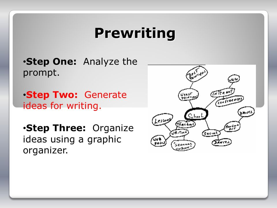 Prewriting Step One: Analyze the prompt.Step Two: Generate ideas for writing.