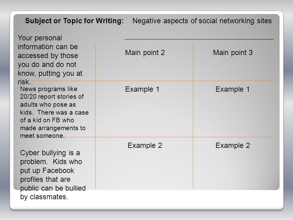 Subject or Topic for Writing: Main point 2Main point 3 Example 1 Example 2 Negative aspects of social networking sites Your personal information can be accessed by those you do and do not know, putting you at risk.