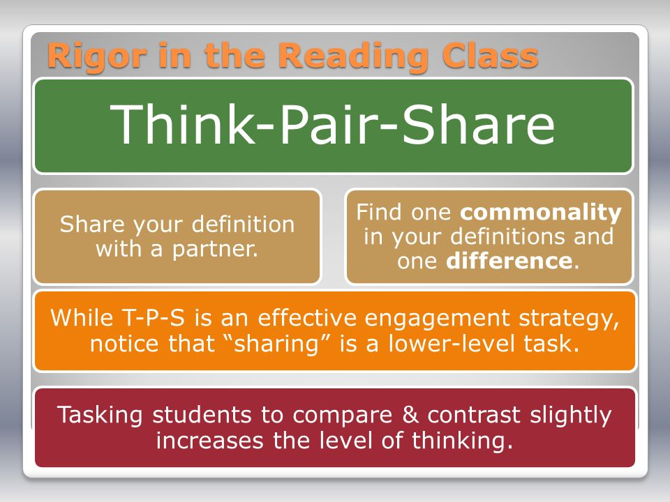 Rigor in the Reading Class Think-Pair-Share Share your definition with a partner.