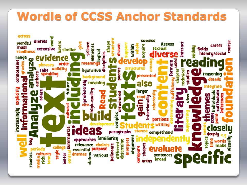 Wordle of CCSS Anchor Standards