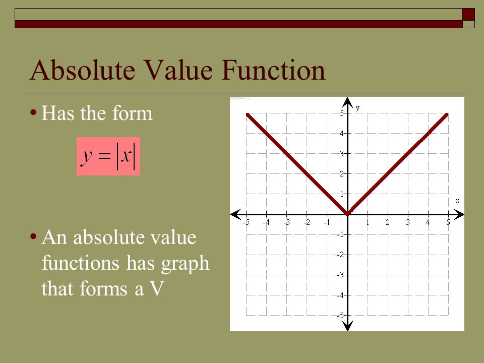 To graph absolute value functions 1.Find the vertex.