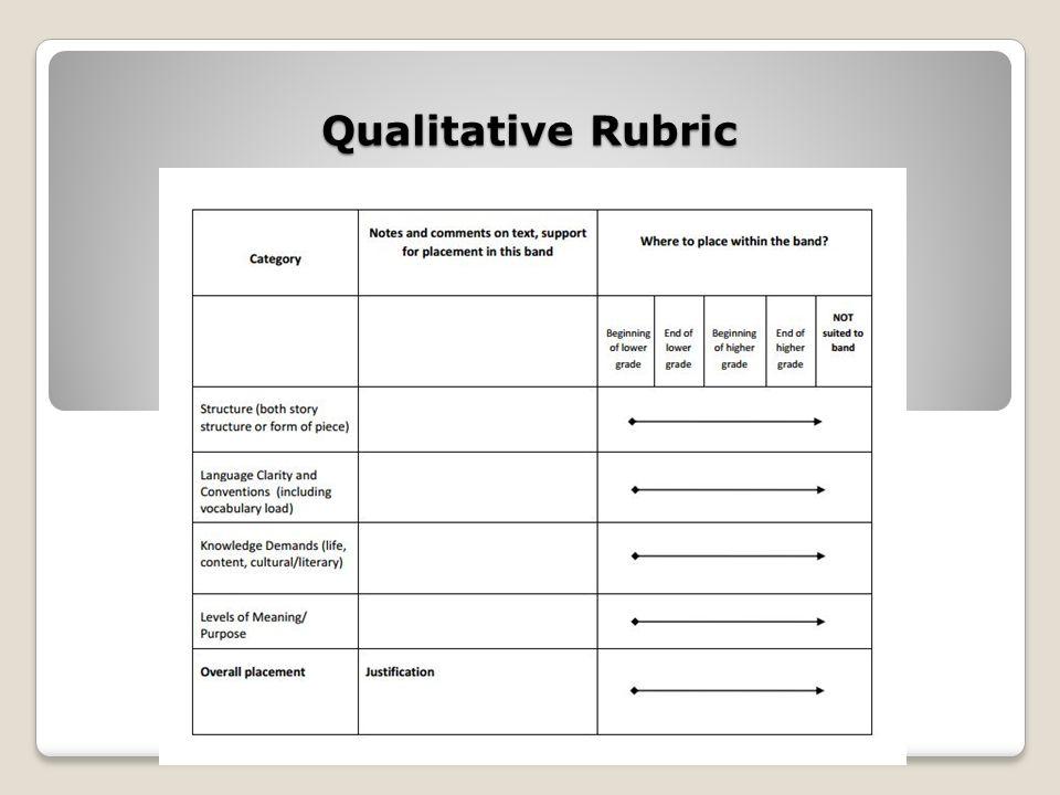 Qualitative Rubric