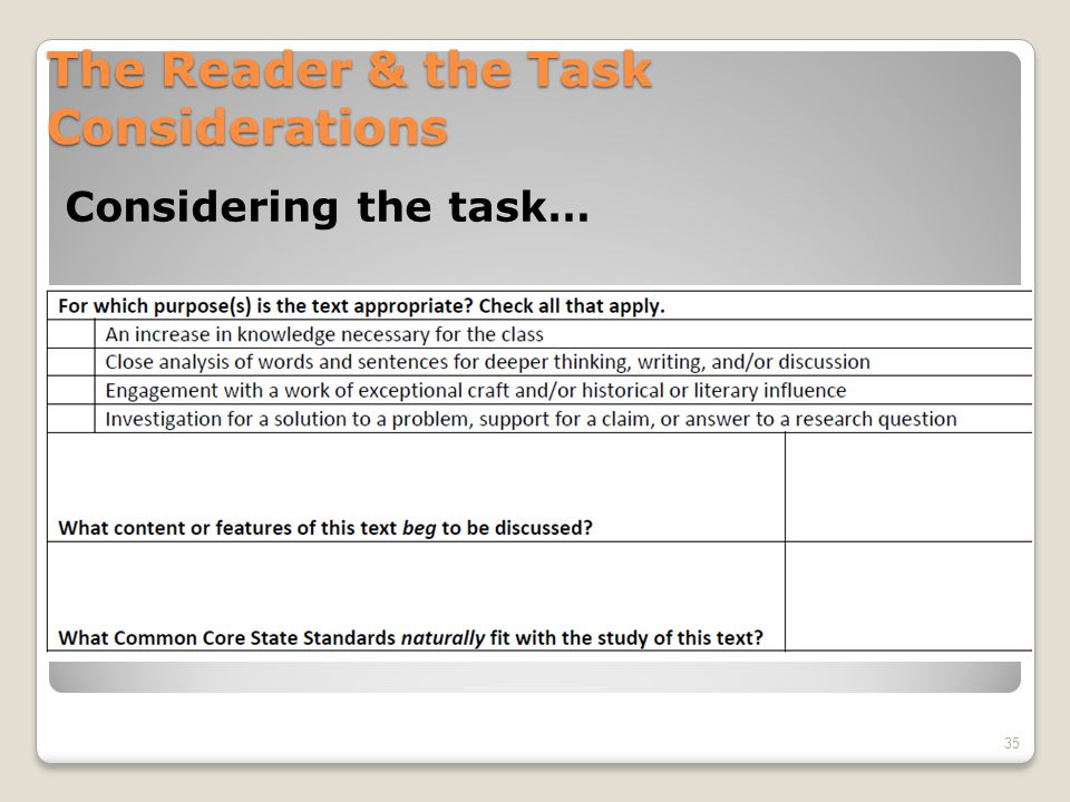 The Reader & the Task Considerations Considering the task… 35