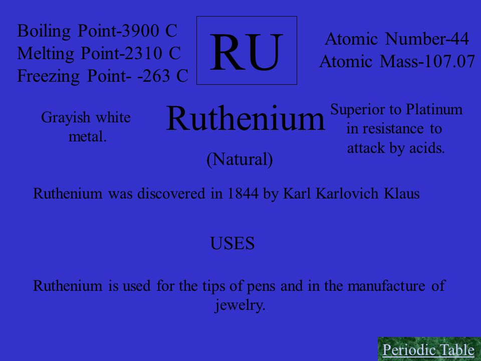 RU Boiling Point-3900 C Melting Point-2310 C Freezing Point- -263 C Atomic Number-44 Atomic Mass-107.07 Ruthenium Ruthenium was discovered in 1844 by