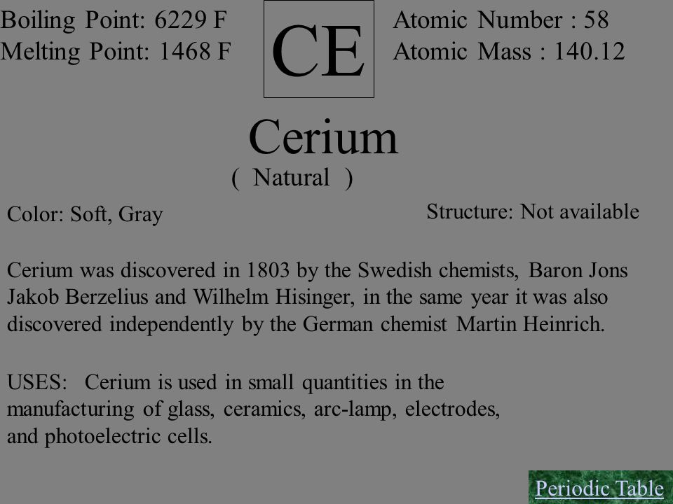 CE Boiling Point: 6229 F Melting Point: 1468 F Atomic Number : 58 Atomic Mass : 140.12 Cerium Color: Soft, Gray Structure: Not available ( Natural ) C