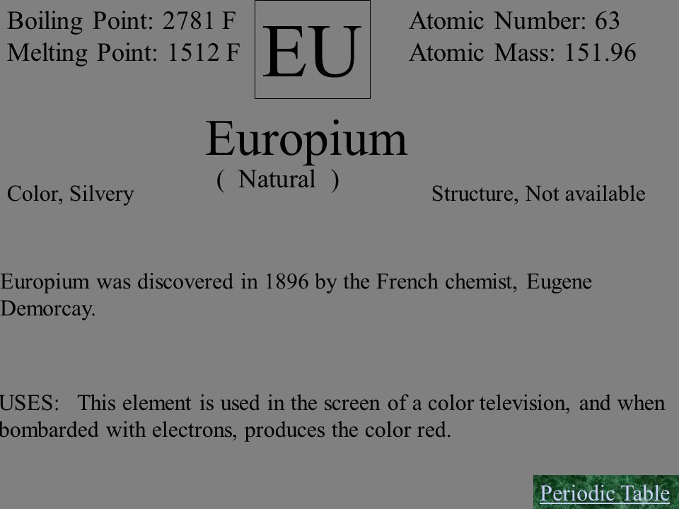 EU Boiling Point: 2781 F Melting Point: 1512 F Atomic Number: 63 Atomic Mass: 151.96 Europium Color, SilveryStructure, Not available ( Natural ) Europ