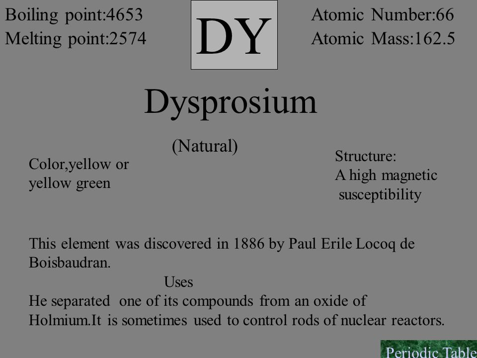 DY Dysprosium (Natural) This element was discovered in 1886 by Paul Erile Locoq de Boisbaudran. Uses He separated one of its compounds from an oxide o