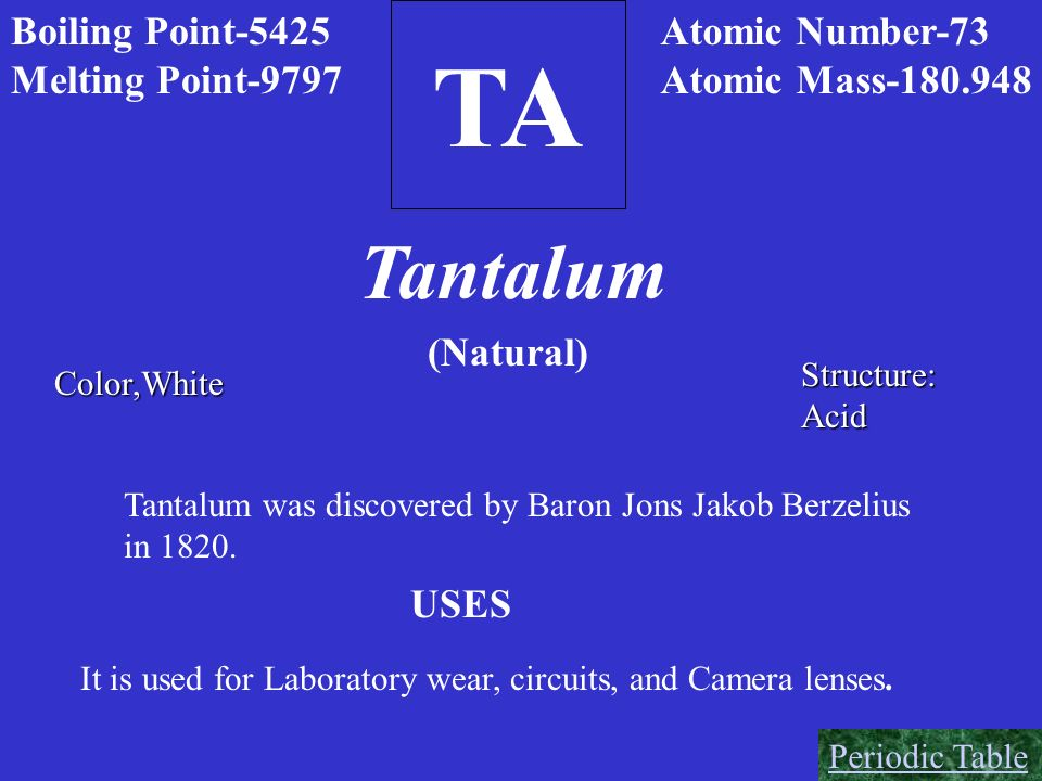 TA Boiling Point-5425 Melting Point-9797 Atomic Number-73 Atomic Mass-180.948 Tantalum (Natural) Color,White Structure:Acid Tantalum was discovered by