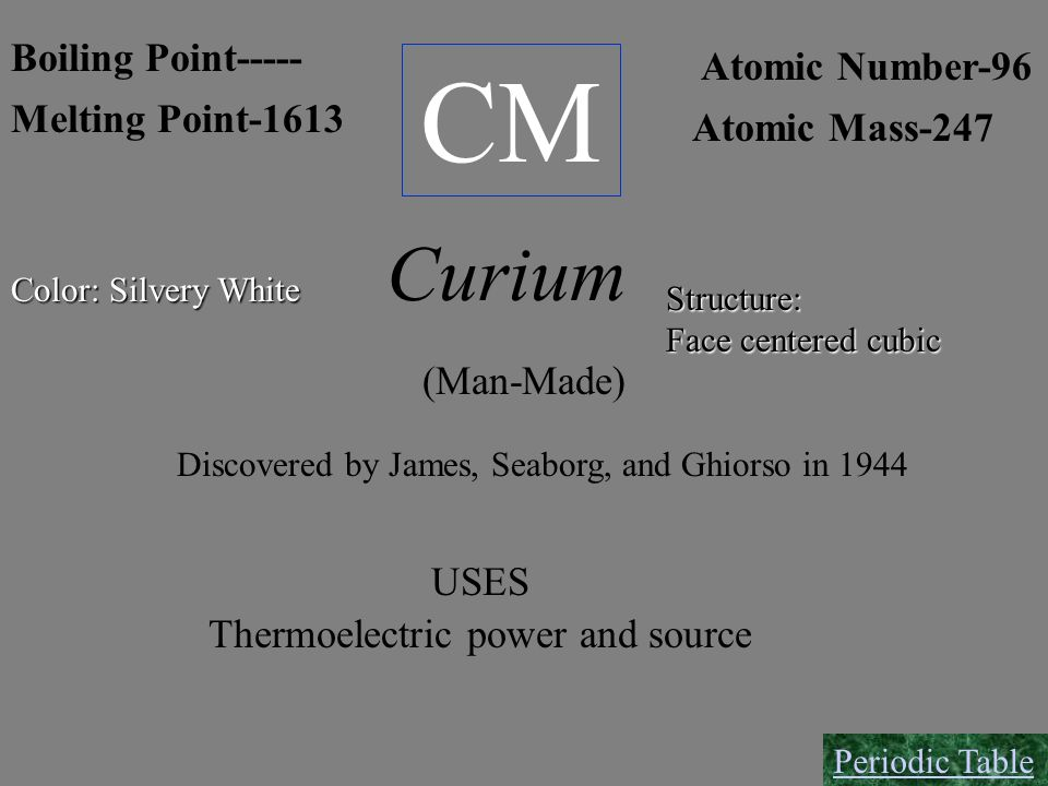 CM Boiling Point----- Melting Point-1613 Atomic Number-96 Atomic Mass-247 Curium (Man-Made) Color: Silvery White Structure: Face centered cubic Discov