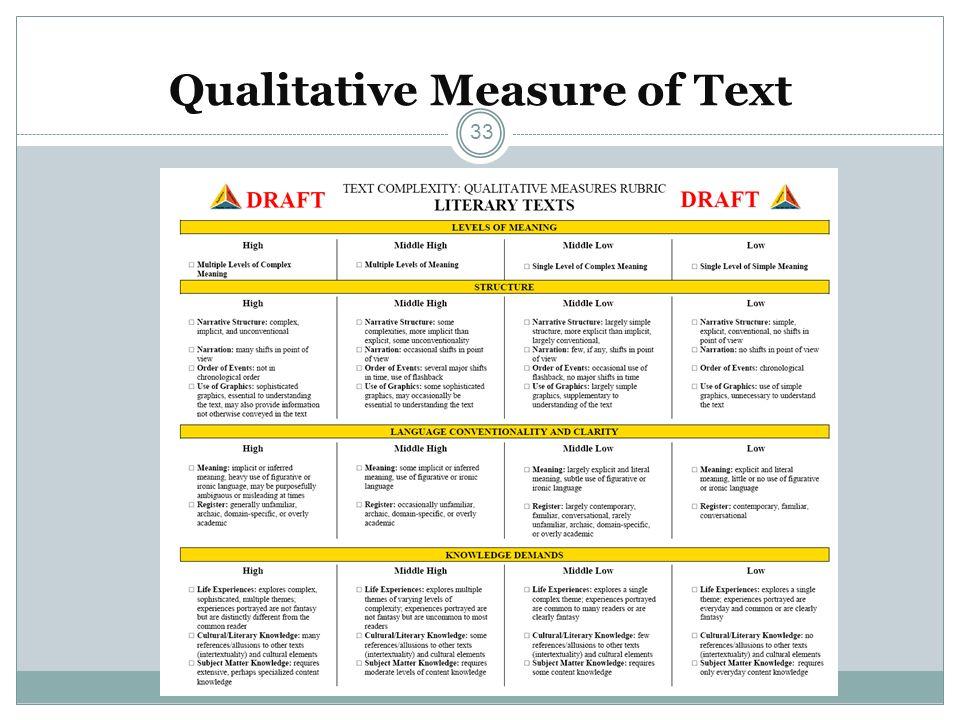 Qualitative Measure of Text 33