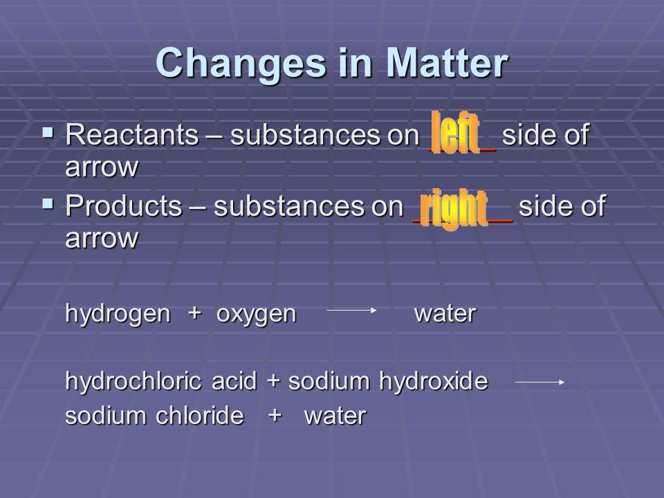 Changes in Matter Reactants – substances on ____ side of arrow Reactants – substances on ____ side of arrow Products – substances on ______ side of ar