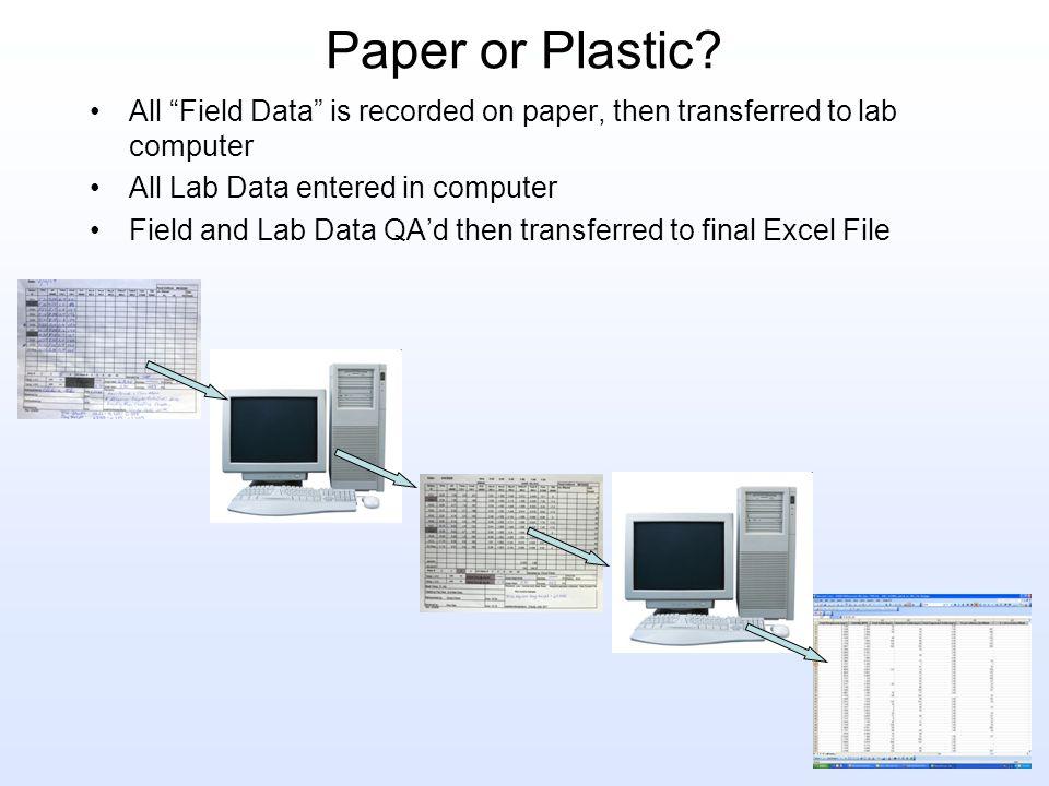 Paper or Plastic.