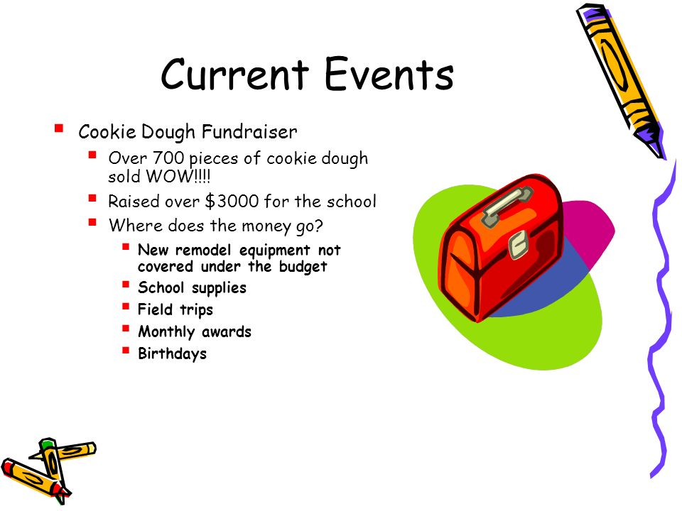 Current Events Cookie Dough Fundraiser Over 700 pieces of cookie dough sold WOW!!!.