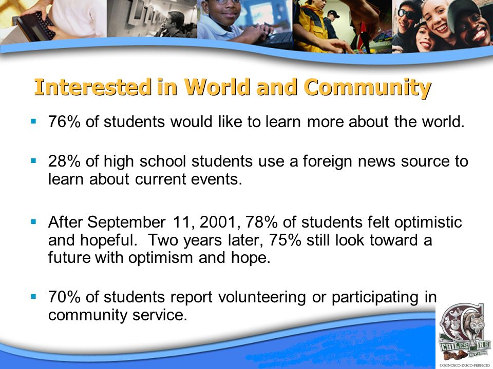 Interested in World and Community 76% of students would like to learn more about the world. 28% of high school students use a foreign news source to l