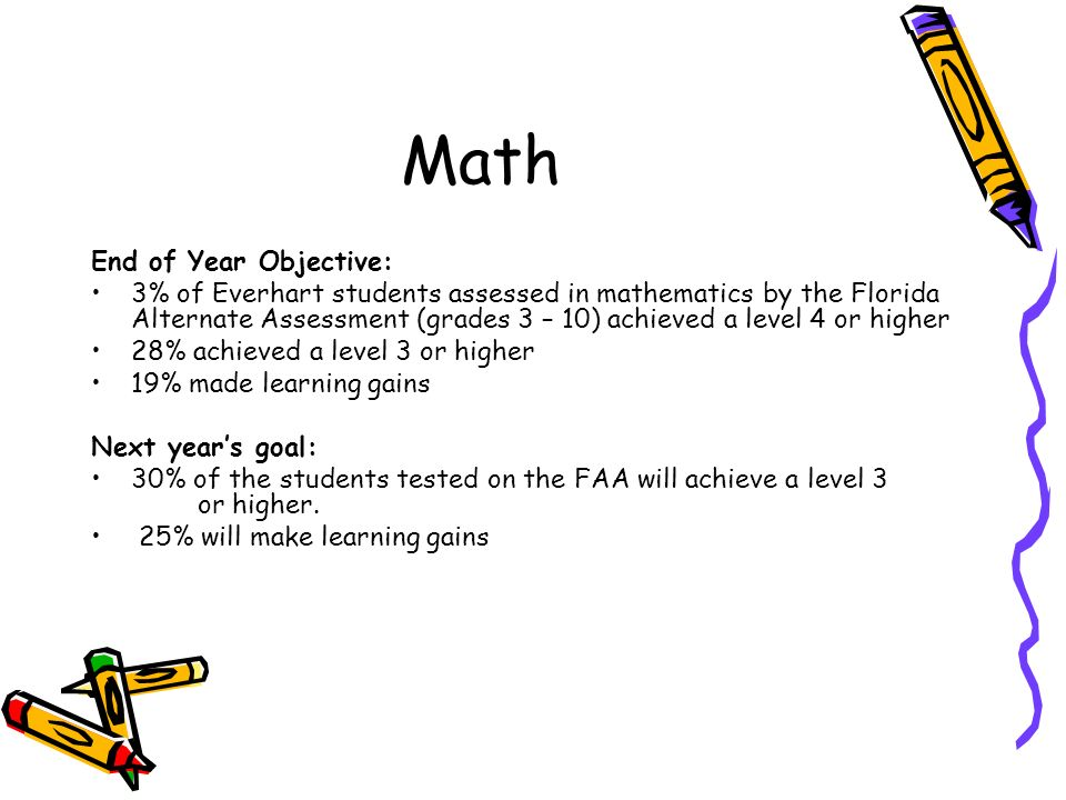 Math End of Year Objective: 3% of Everhart students assessed in mathematics by the Florida Alternate Assessment (grades 3 – 10) achieved a level 4 or higher 28% achieved a level 3 or higher 19% made learning gains Next years goal: 30% of the students tested on the FAA will achieve a level 3 or higher.