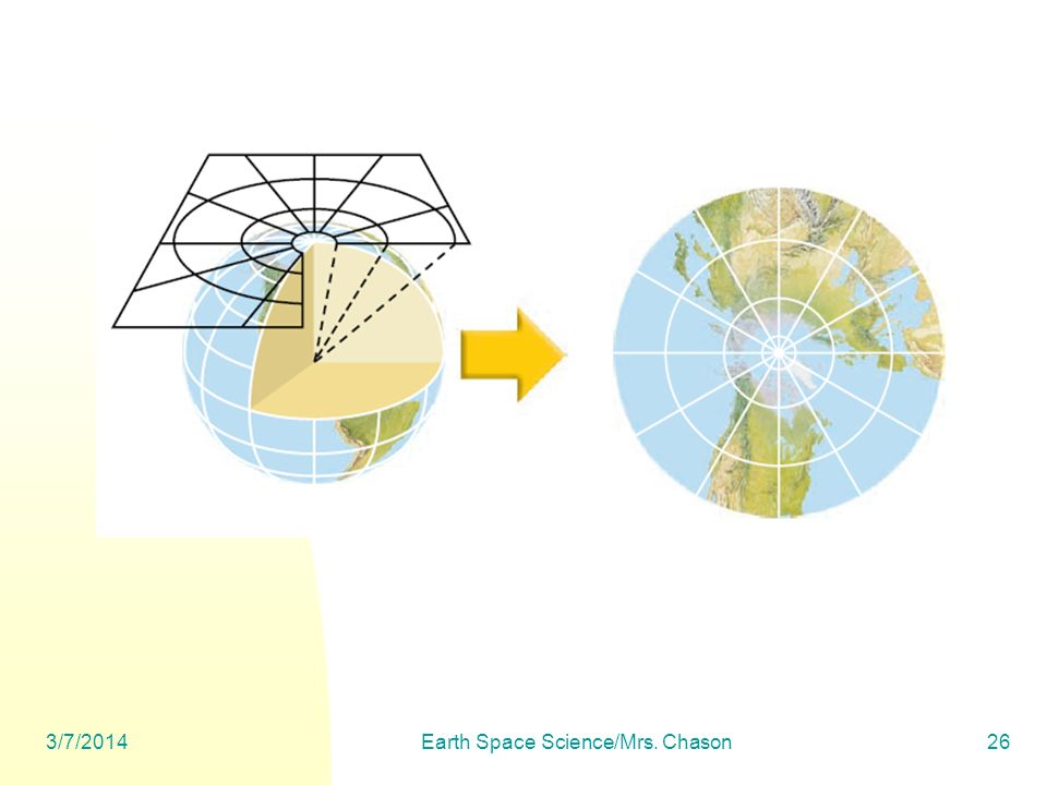 3/7/2014Earth Space Science/Mrs. Chason26