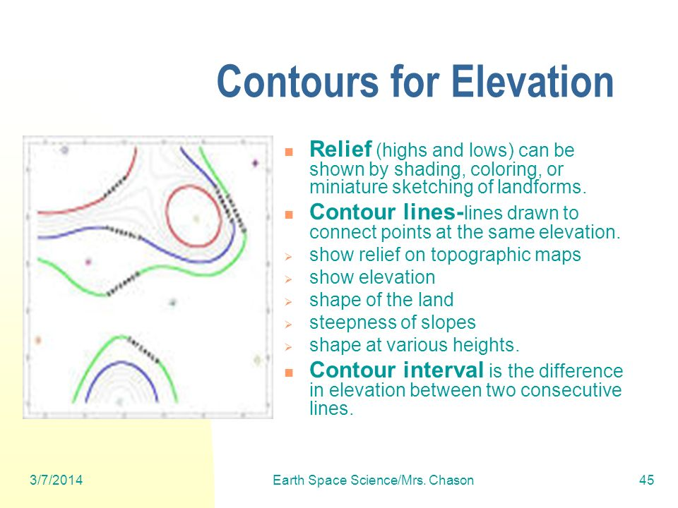 3/7/2014Earth Space Science/Mrs. Chason45 Contours for Elevation Relief (highs and lows) can be shown by shading, coloring, or miniature sketching of