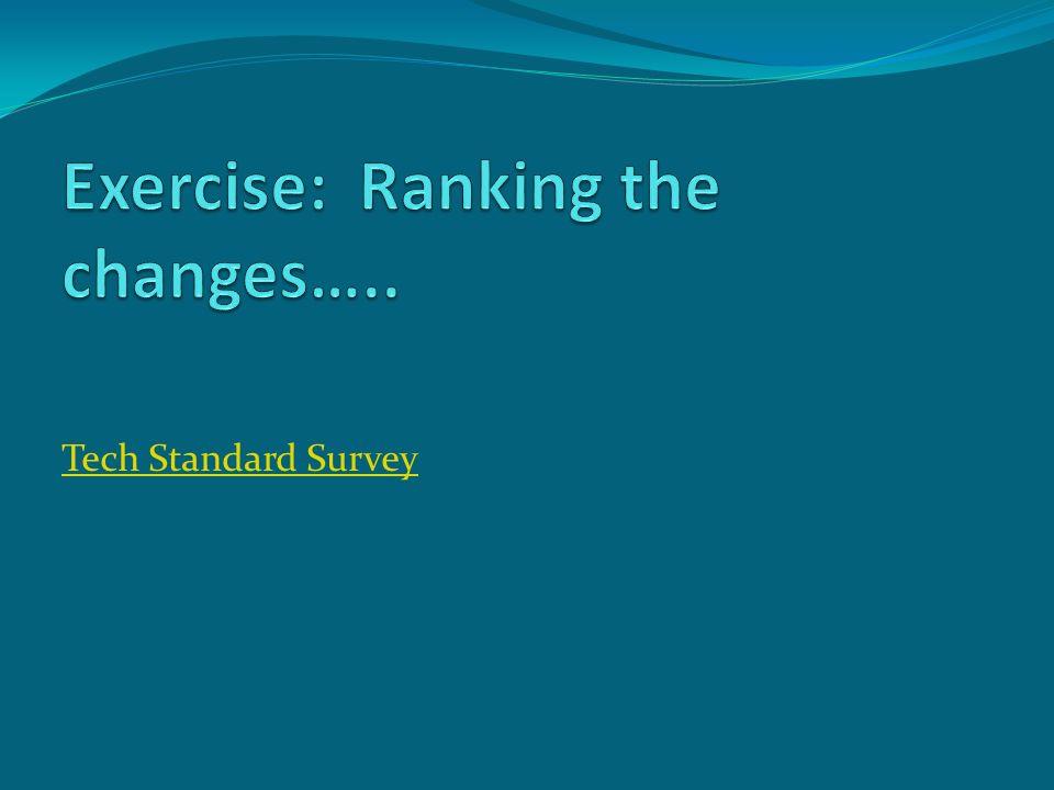 Tech Standard Survey