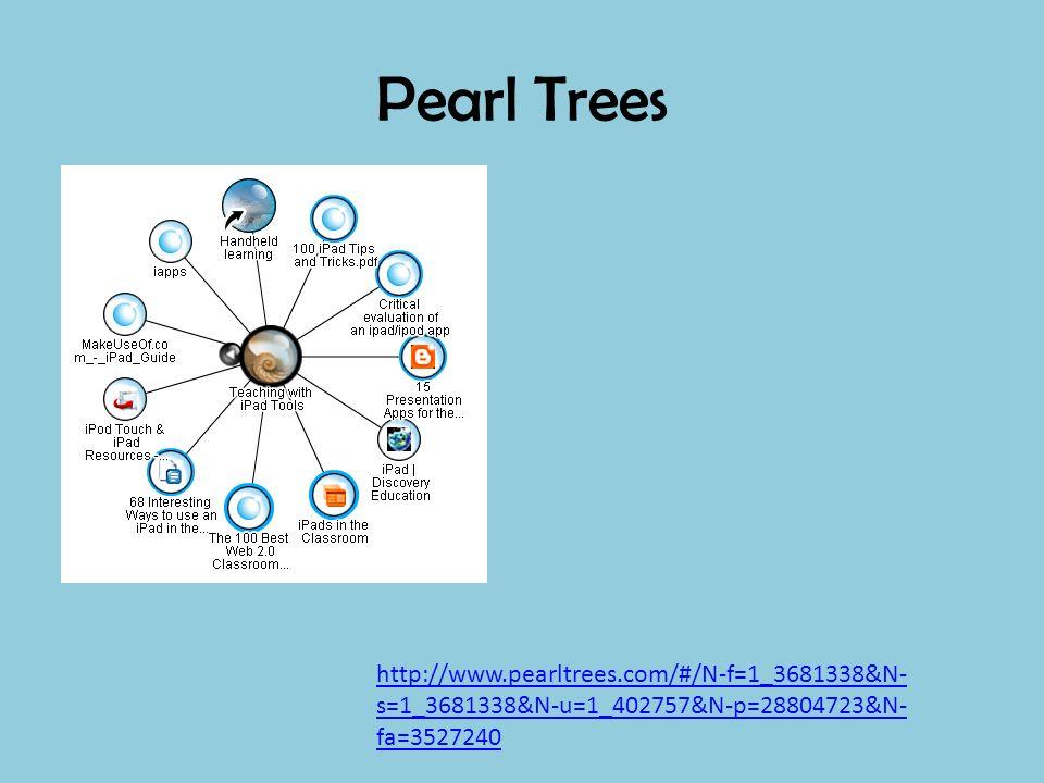 Pearl Trees http://www.pearltrees.com/#/N-f=1_3681338&N- s=1_3681338&N-u=1_402757&N-p=28804723&N- fa=3527240