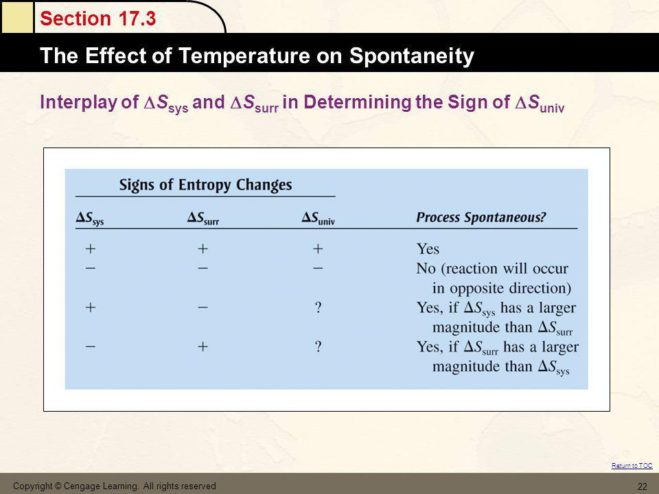 Section 17.3 The MoleThe Effect of Temperature on Spontaneity Return to TOC Copyright © Cengage Learning. All rights reserved 22 Interplay of S sys an