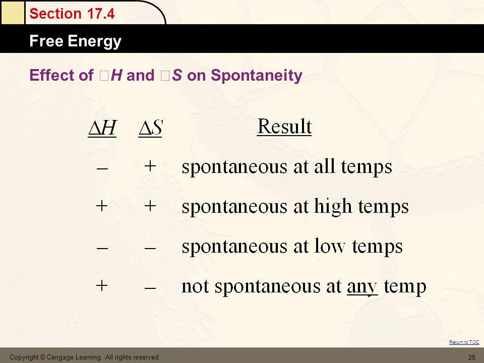 Section 17.4 Free Energy Return to TOC Copyright © Cengage Learning. All rights reserved 28 Effect of H and S on Spontaneity